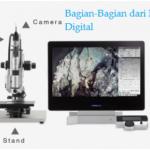 jual mikroskop digital - Hirox 3 dimensi
