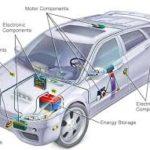 Cara Cek Kelistrikan Mobil yang Benar