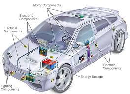 mekanisme sistem kelistrikan pada mobil
